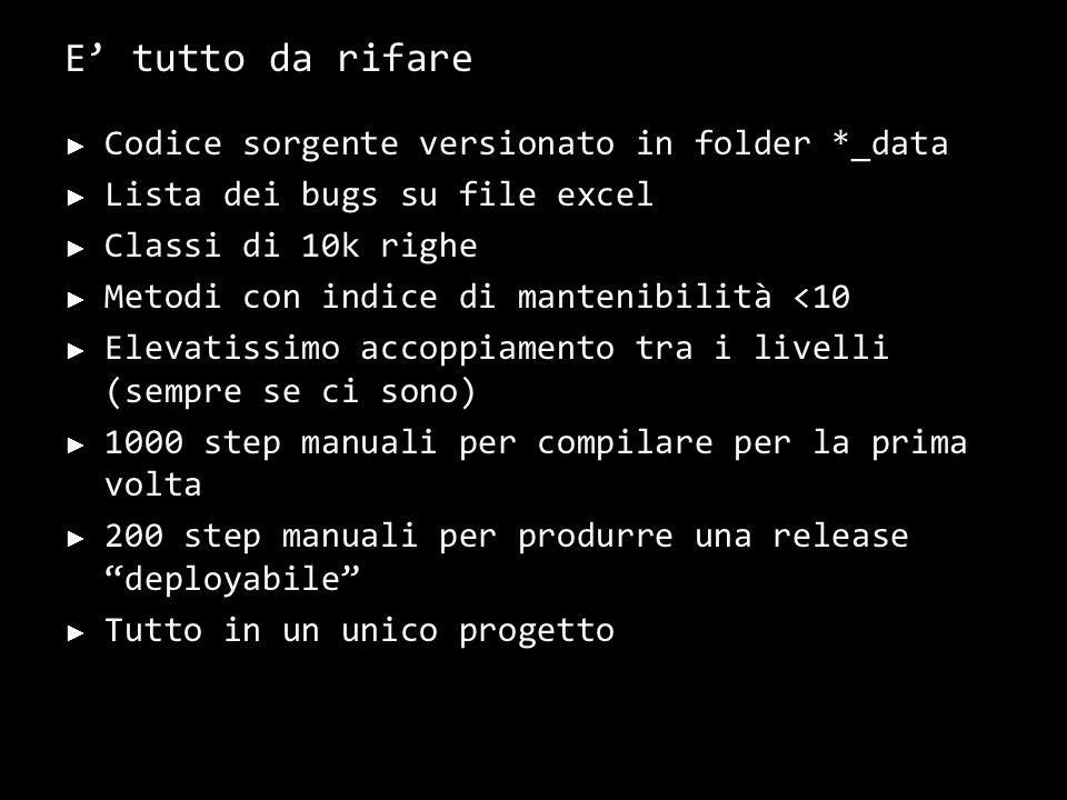 Piano dattacco Source Control, Issue Tracking, Build Automation Codice base (DAL, Domain Model, ecc...) Codice di UI layer