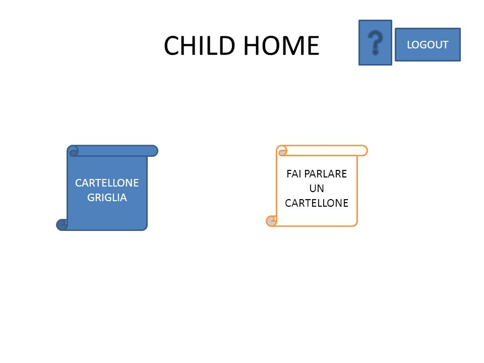 CHILD HOME CARTELLONE GRIGLIA LOGOUT FAI PARLARE UN CARTELLONE