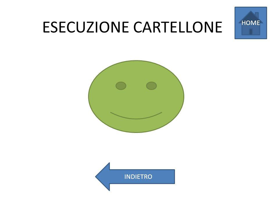 ESECUZIONE CARTELLONE INDIETRO HOME