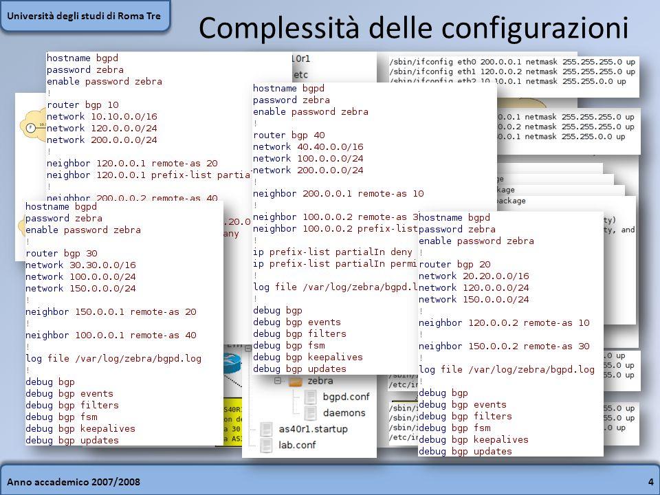 Anno accademico 2007/20084 Università degli studi di Roma Tre Complessità delle configurazioni