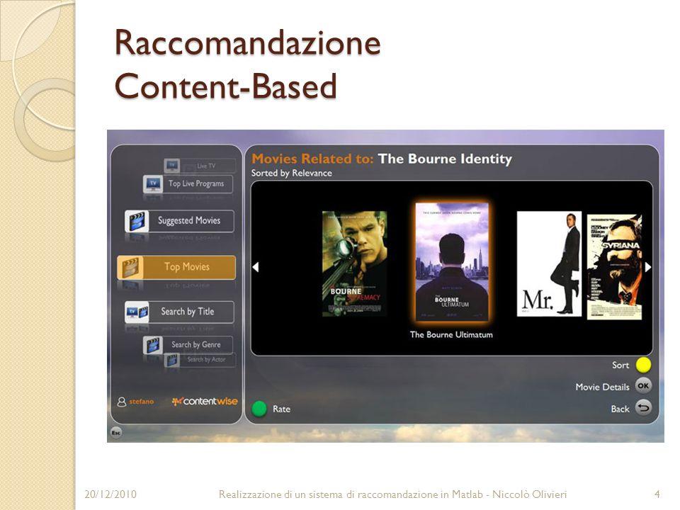 Raccomandazione Content-Based 20/12/20104Realizzazione di un sistema di raccomandazione in Matlab - Niccolò Olivieri