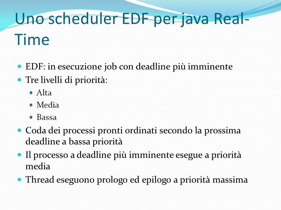 Uno scheduler EDF per java Real- Time EDF: in esecuzione job con deadline più imminente Tre livelli di priorità: Alta Media Bassa Coda dei processi pr