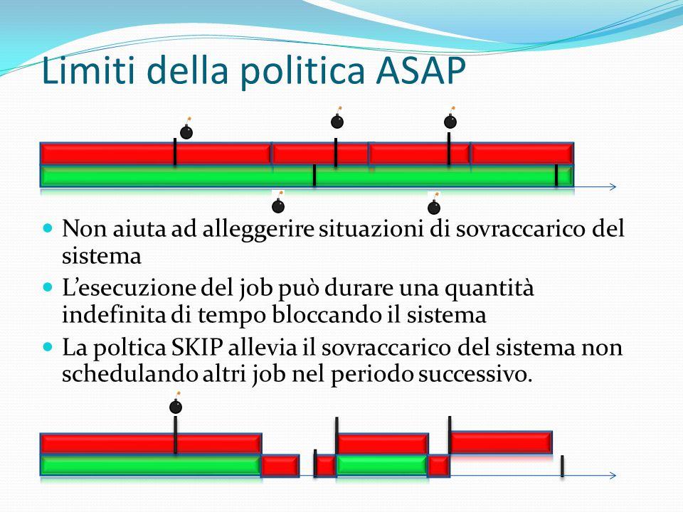 Limiti della politica ASAP Non aiuta ad alleggerire situazioni di sovraccarico del sistema Lesecuzione del job può durare una quantità indefinita di t
