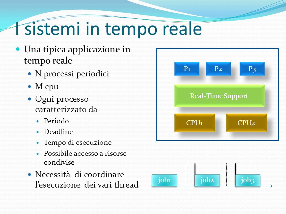 I sistemi in tempo reale Una tipica applicazione in tempo reale N processi periodici M cpu Ogni processo caratterizzato da Periodo Deadline Tempo di e