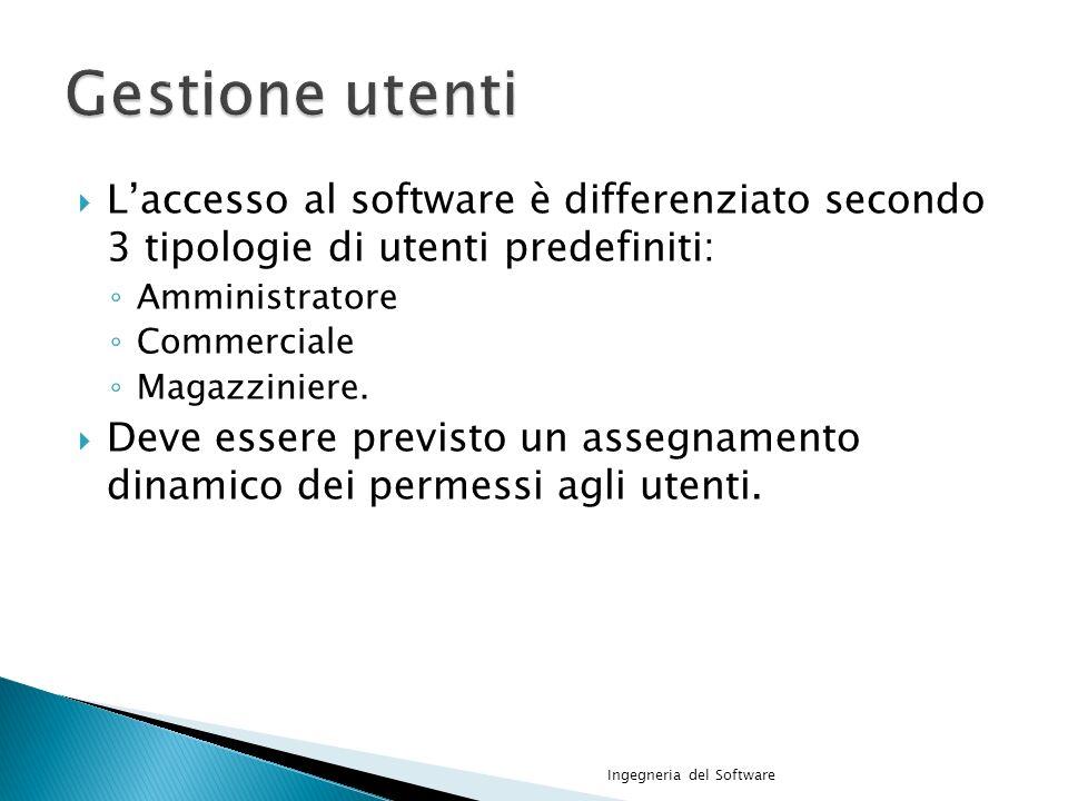 Laccesso al software è differenziato secondo 3 tipologie di utenti predefiniti: Amministratore Commerciale Magazziniere.