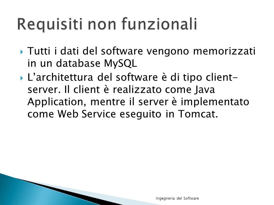Tutti i dati del software vengono memorizzati in un database MySQL Larchitettura del software è di tipo client- server.