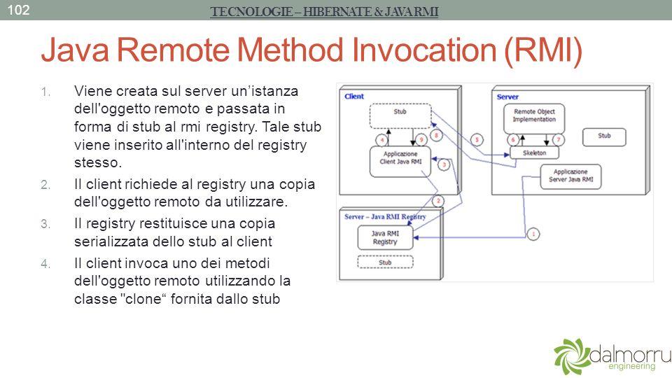 Java Remote Method Invocation (RMI) 1. Viene creata sul server unistanza dell'oggetto remoto e passata in forma di stub al rmi registry. Tale stub vie