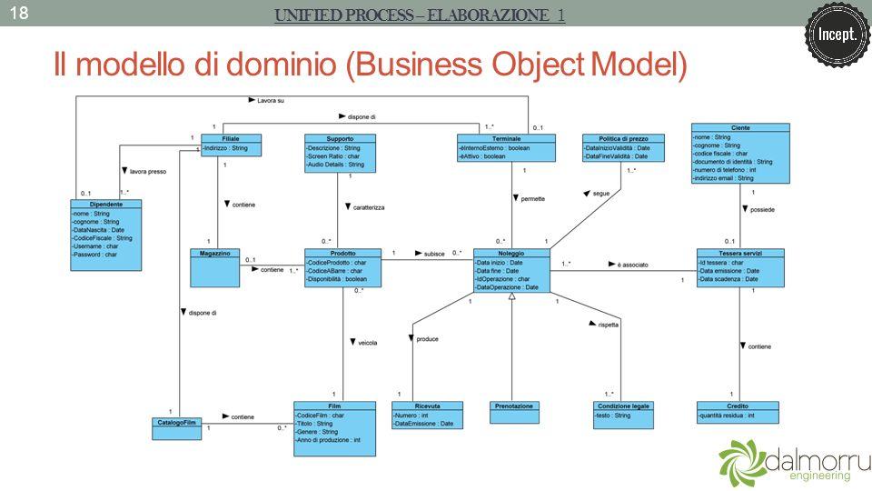 Il modello di dominio (Business Object Model) 18 UNIFIED PROCESS – ELABORAZIONE 1