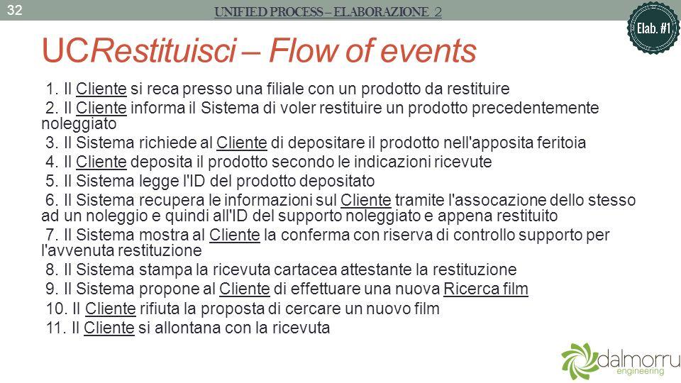 UCRestituisci – Flow of events 32 UNIFIED PROCESS – ELABORAZIONE 2 1. Il Cliente si reca presso una filiale con un prodotto da restituire 2. Il Client