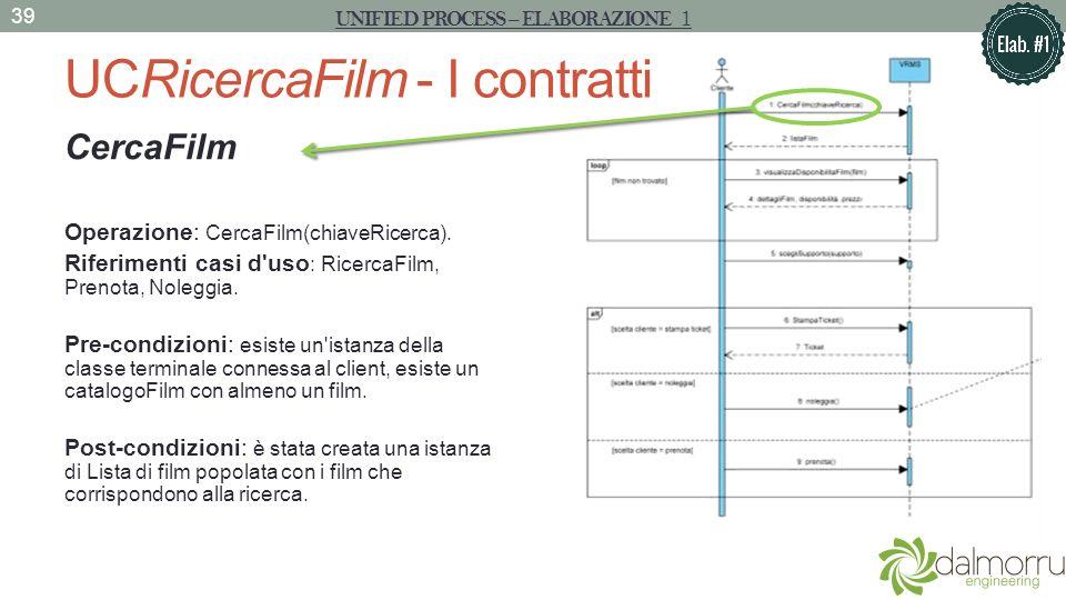 UCRicercaFilm - I contratti CercaFilm Operazione: CercaFilm(chiaveRicerca). Riferimenti casi d'uso : RicercaFilm, Prenota, Noleggia. Pre-condizioni: e