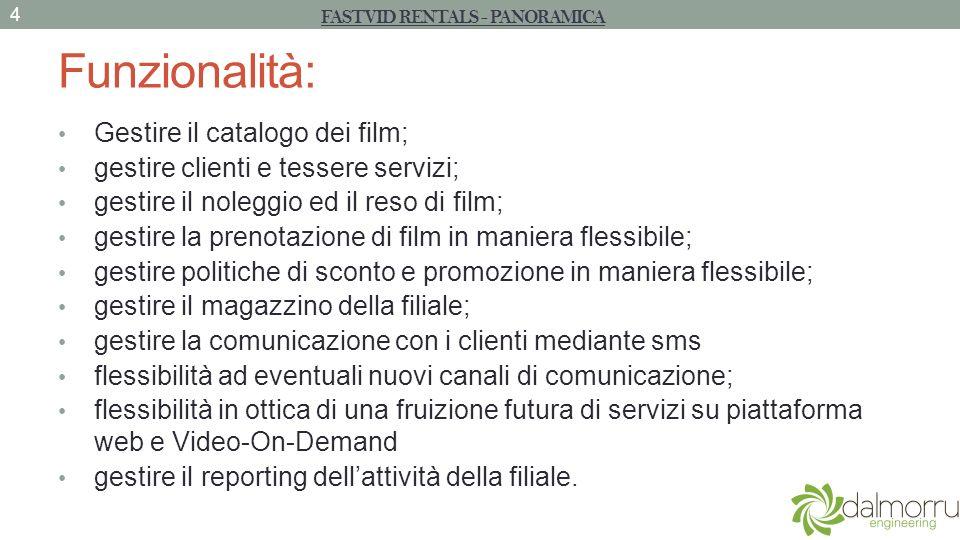 Funzionalità: Gestire il catalogo dei film; gestire clienti e tessere servizi; gestire il noleggio ed il reso di film; gestire la prenotazione di film