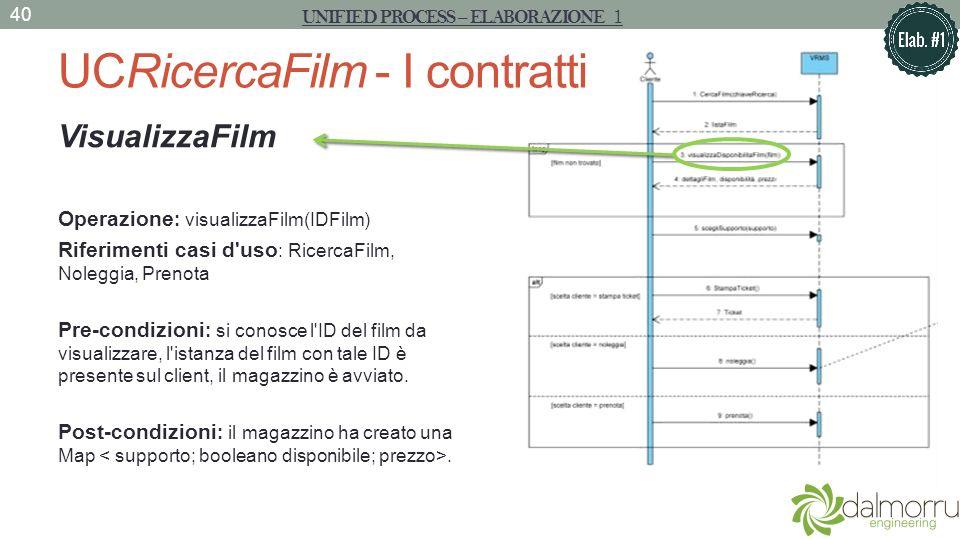 UCRicercaFilm - I contratti VisualizzaFilm Operazione : visualizzaFilm(IDFilm) Riferimenti casi d'uso : RicercaFilm, Noleggia, Prenota Pre-condizioni