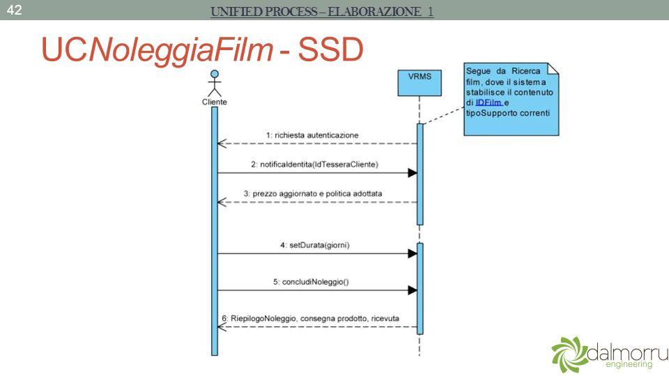 UCNoleggiaFilm - SSD 42 UNIFIED PROCESS – ELABORAZIONE 1