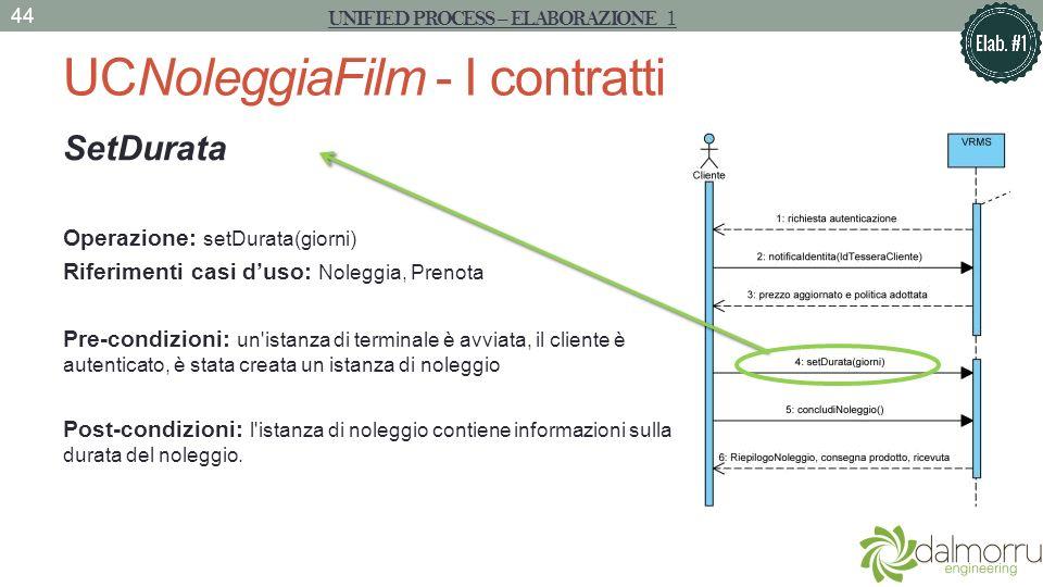 UCNoleggiaFilm - I contratti SetDurata Operazione: setDurata(giorni) Riferimenti casi duso: Noleggia, Prenota Pre-condizioni: un'istanza di terminale
