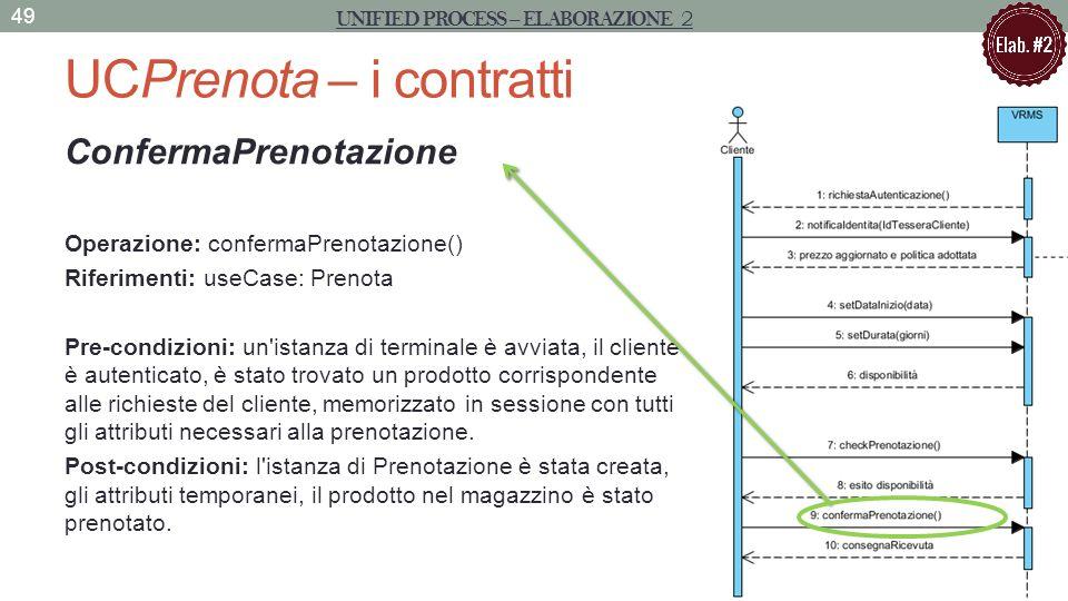 UCPrenota – i contratti 49 UNIFIED PROCESS – ELABORAZIONE 2 ConfermaPrenotazione Operazione: confermaPrenotazione() Riferimenti: useCase: Prenota Pre-