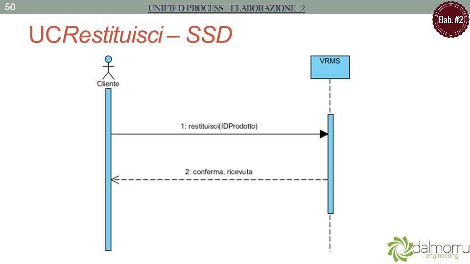 UCRestituisci – SSD 50 UNIFIED PROCESS – ELABORAZIONE 2