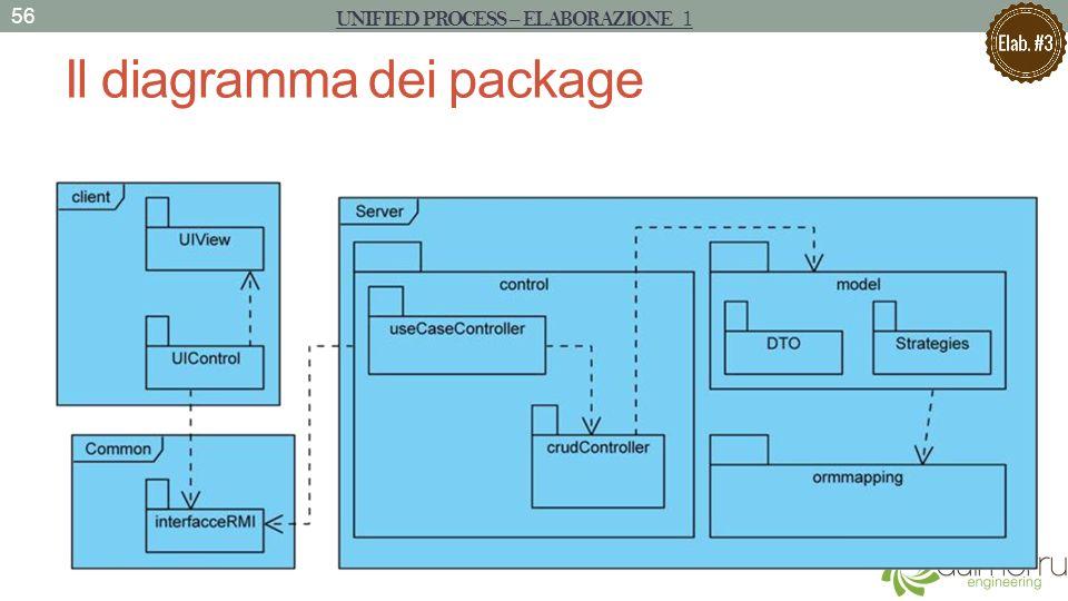 Il diagramma dei package 56 UNIFIED PROCESS – ELABORAZIONE 1