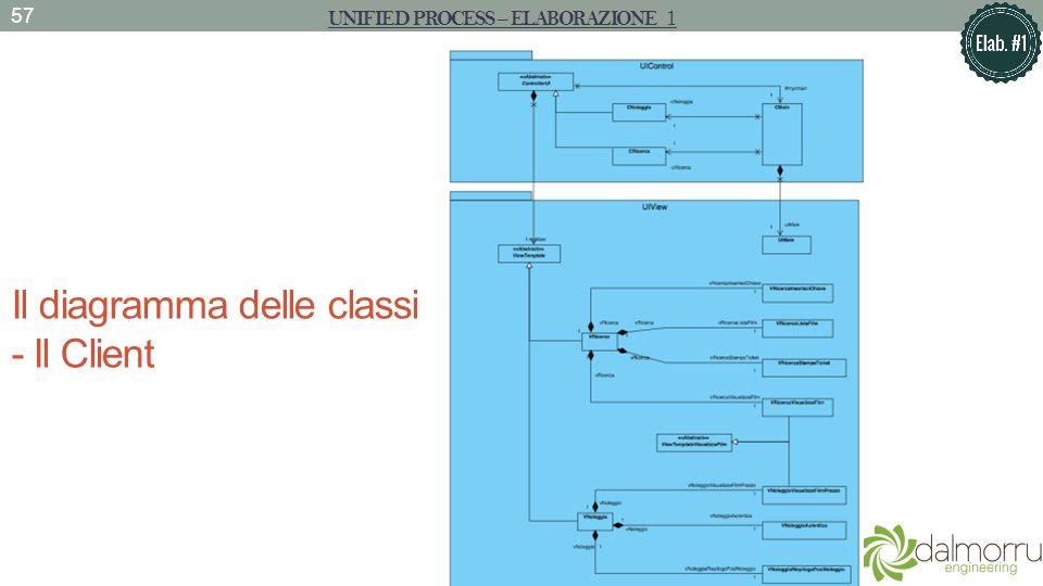 57 UNIFIED PROCESS – ELABORAZIONE 1 Il diagramma delle classi - Il Client
