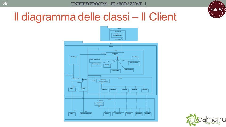 Il diagramma delle classi – Il Client 58 UNIFIED PROCESS – ELABORAZIONE 1