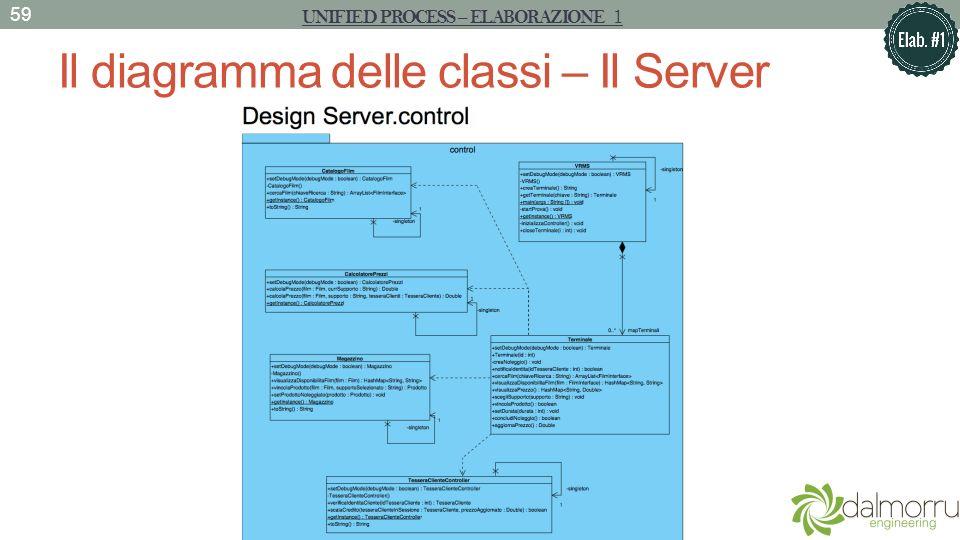 Il diagramma delle classi – Il Server 59 UNIFIED PROCESS – ELABORAZIONE 1