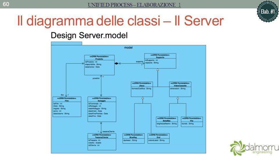 Il diagramma delle classi – Il Server 60 UNIFIED PROCESS – ELABORAZIONE 1
