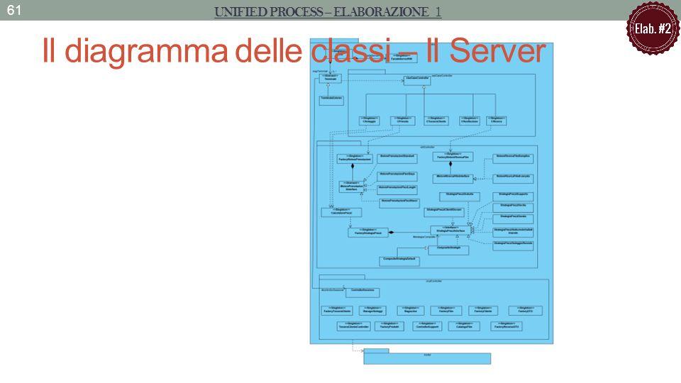 Il diagramma delle classi – Il Server 61 UNIFIED PROCESS – ELABORAZIONE 1