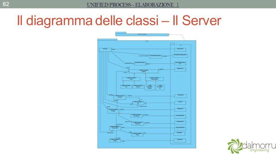 Il diagramma delle classi – Il Server 62 UNIFIED PROCESS – ELABORAZIONE 1
