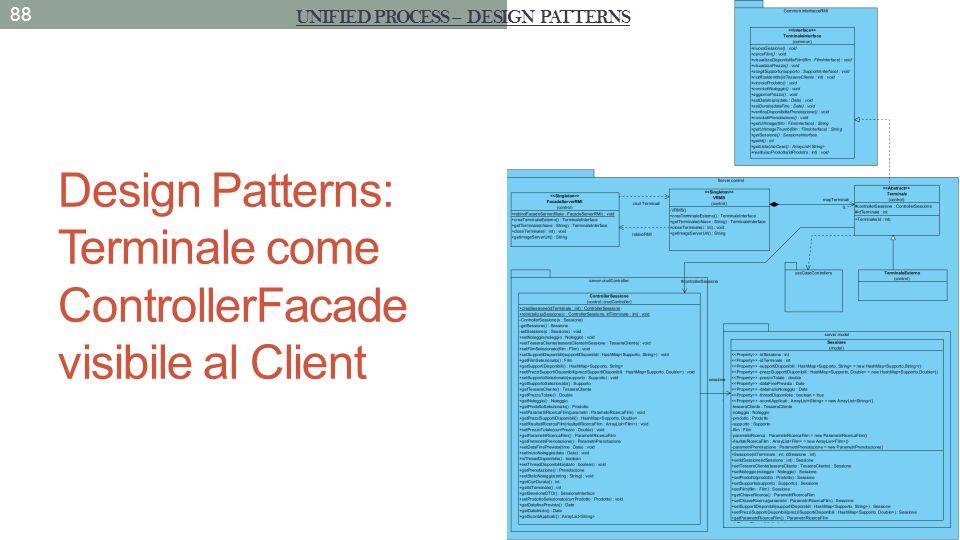 Design Patterns: Terminale come ControllerFacade visibile al Client 88 UNIFIED PROCESS – DESIGN PATTERNS