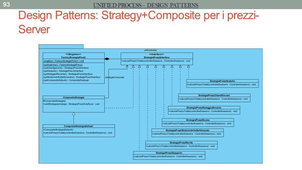 Design Patterns: Strategy+Composite per i prezzi- Server 93 UNIFIED PROCESS – DESIGN PATTERNS