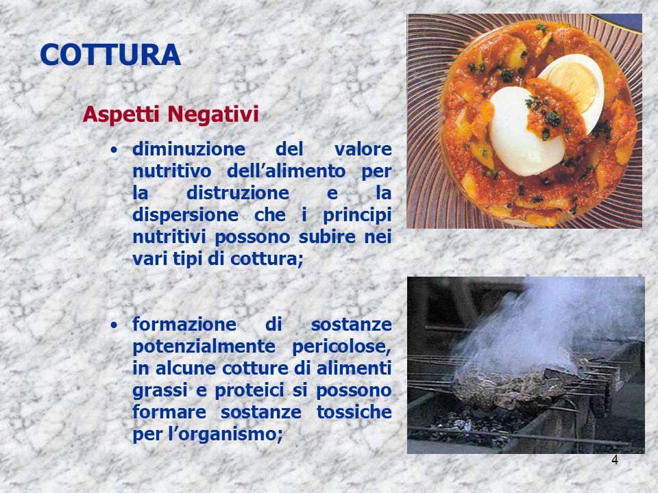 4 COTTURA Aspetti Negativi diminuzione del valore nutritivo dellalimento per la distruzione e la dispersione che i principi nutritivi possono subire n