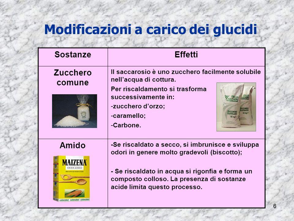 6 Modificazioni a carico dei glucidi SostanzeEffetti Zucchero comune Il saccarosio è uno zucchero facilmente solubile nellacqua di cottura. Per riscal
