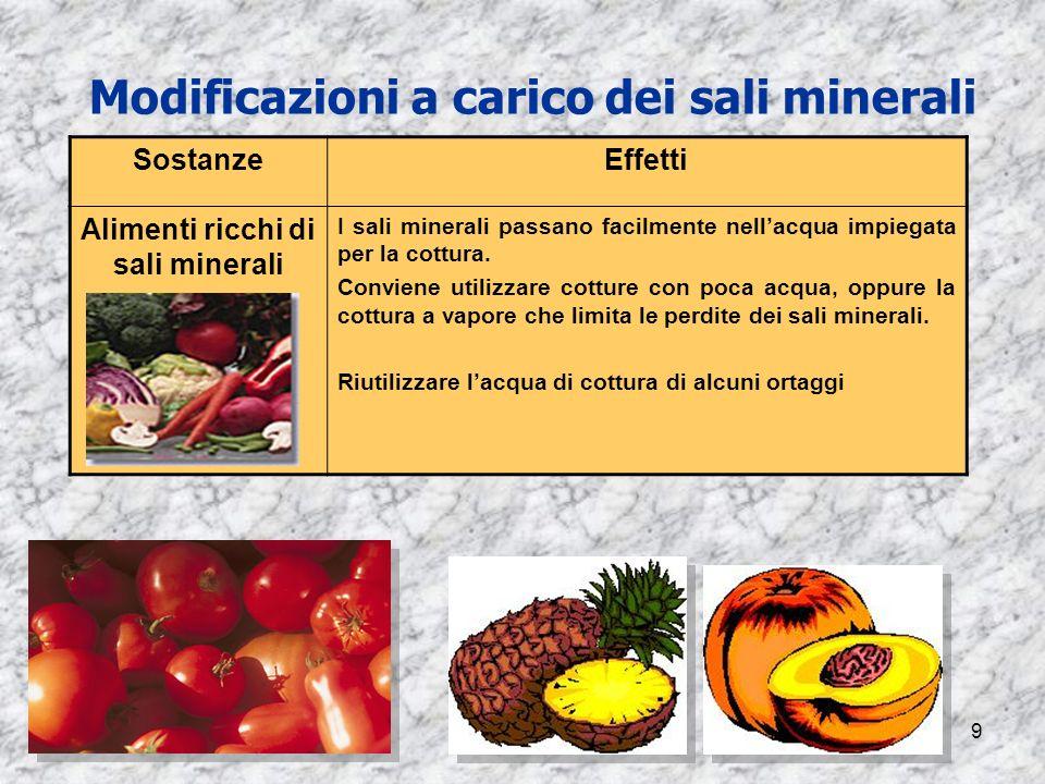 9 Modificazioni a carico dei sali minerali SostanzeEffetti Alimenti ricchi di sali minerali I sali minerali passano facilmente nellacqua impiegata per