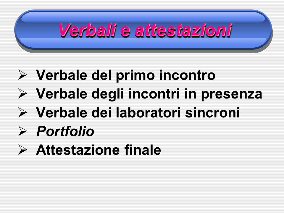Verbali e attestazioni Verbale del primo incontro Verbale degli incontri in presenza Verbale dei laboratori sincroni Portfolio Attestazione finale