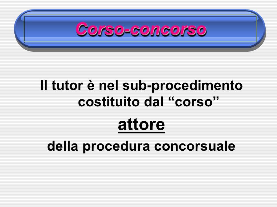 Corso-concorsoCorso-concorso Il tutor è nel sub-procedimento costituito dal corso attore della procedura concorsuale