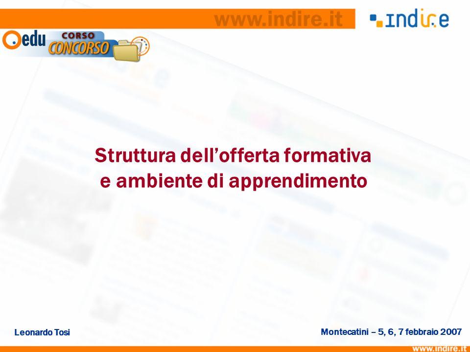 Montecatini – 5, 6, 7 febbraio 2007 Leonardo Tosi Struttura dellofferta formativa e ambiente di apprendimento