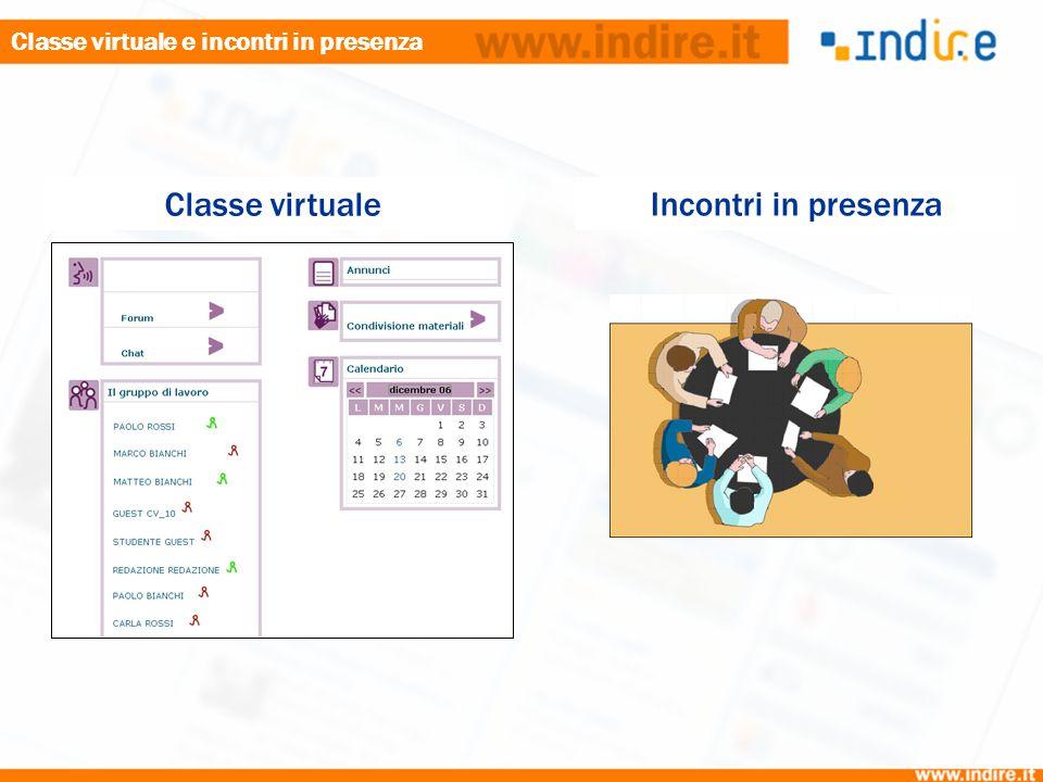 Classe virtuale e incontri in presenza Classe virtuale Incontri in presenza