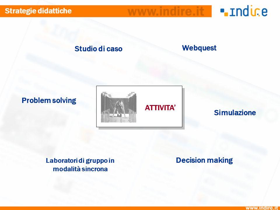 Studio di caso Strategie didattiche Webquest Problem solving Simulazione Laboratori di gruppo in modalità sincrona Decision making ATTIVITA