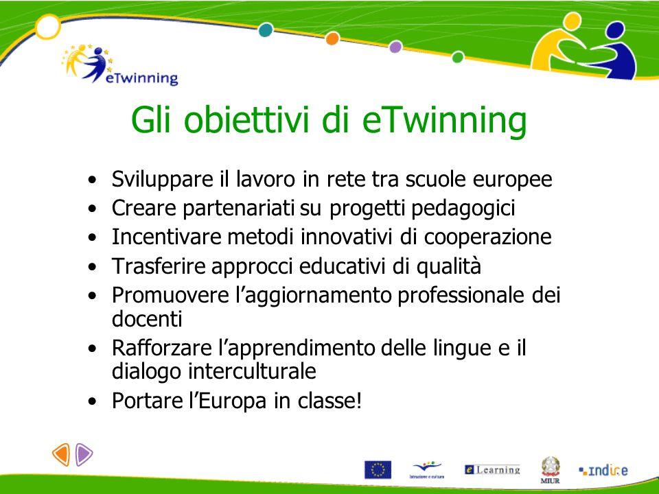 Gli obiettivi di eTwinning Sviluppare il lavoro in rete tra scuole europee Creare partenariati su progetti pedagogici Incentivare metodi innovativi di