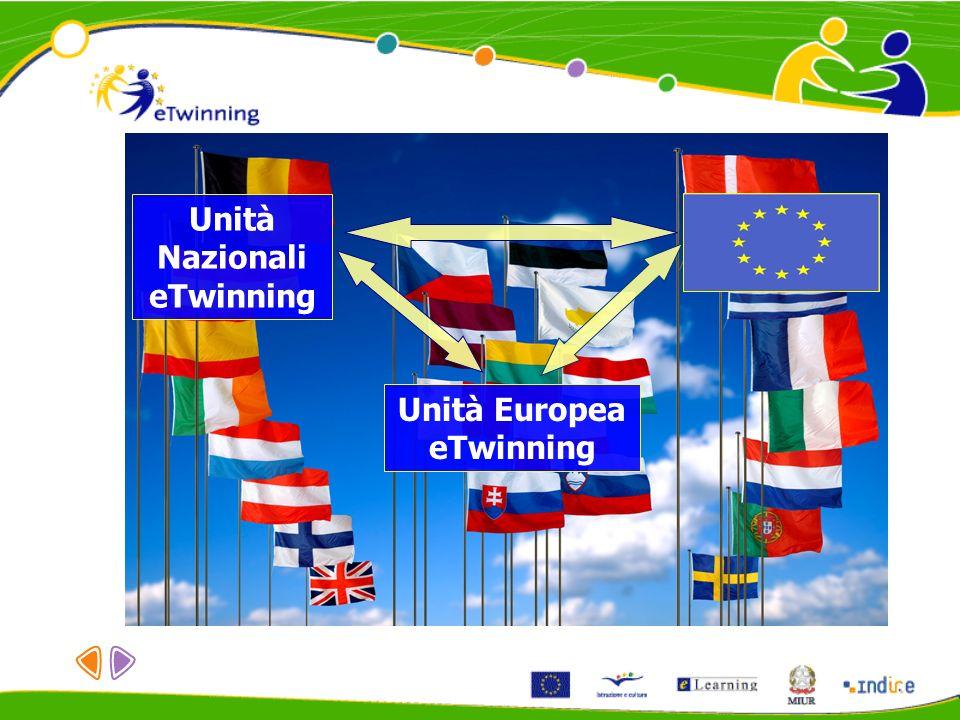 I compiti delle Unità Nazionali Promuovere lazione a livello nazionale Fornire informazioni e consulenza su modalità di partecipazione Facilitare la partecipazione delle scuole Monitorare e valutare lazione a livello nazionale Offrire formazione agli insegnanti