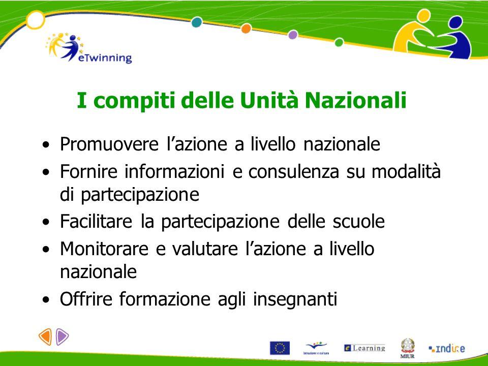 I compiti delle Unità Nazionali Promuovere lazione a livello nazionale Fornire informazioni e consulenza su modalità di partecipazione Facilitare la p