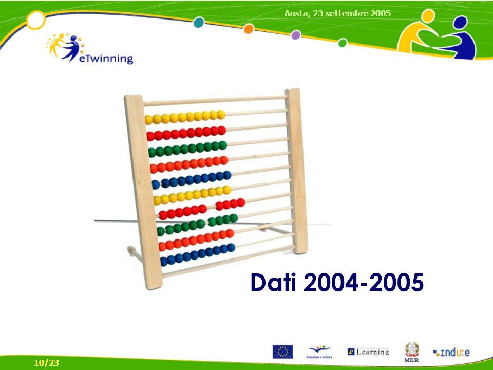 Dati 2004-2005 Aosta, 23 settembre 2005 10/23