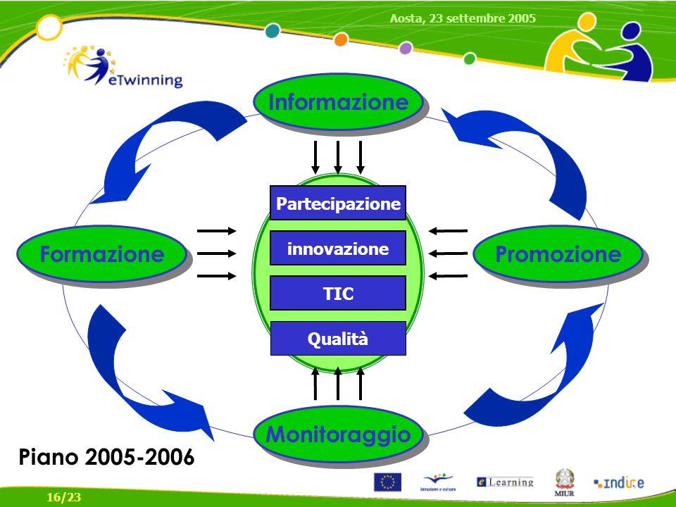 Informazione Formazione Promozione Monitoraggio innovazione TIC Partecipazione Qualità Piano 2005-2006 Aosta, 23 settembre 2005 16/23