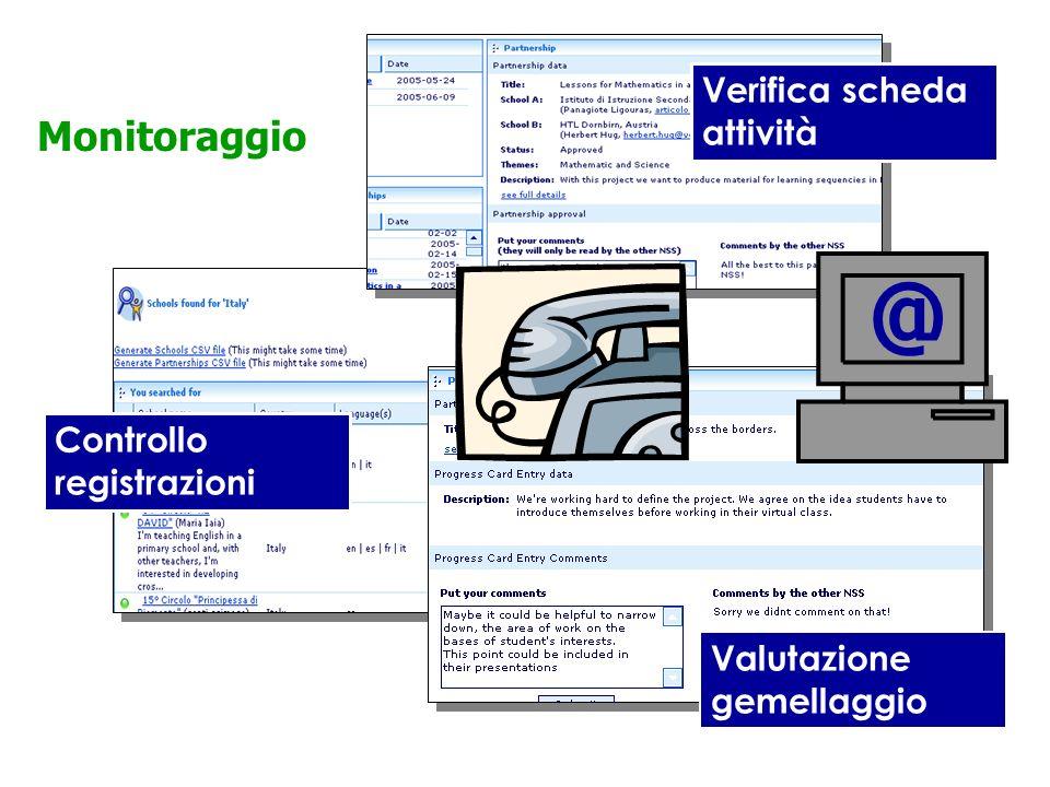 Monitoraggio @ Valutazione gemellaggio Controllo registrazioni Verifica scheda attività