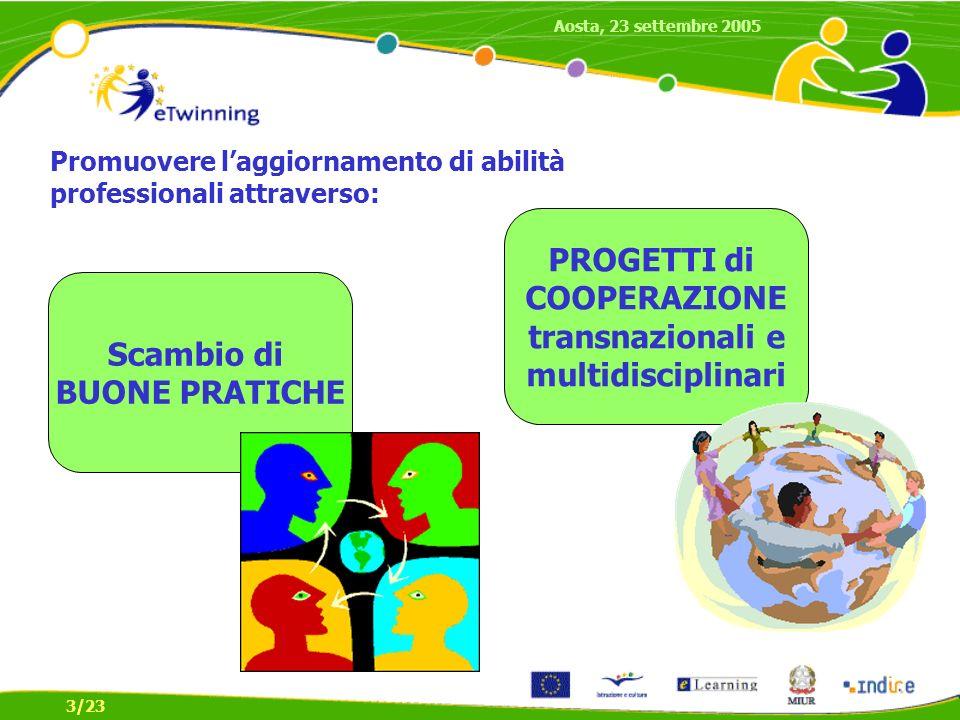 Promuovere laggiornamento di abilità professionali attraverso: Scambio di BUONE PRATICHE PROGETTI di COOPERAZIONE transnazionali e multidisciplinari Aosta, 23 settembre 2005 3/23