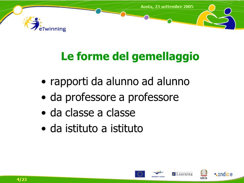 Le forme del gemellaggio rapporti da alunno ad alunno da professore a professore da classe a classe da istituto a istituto Aosta, 23 settembre 2005 4/23
