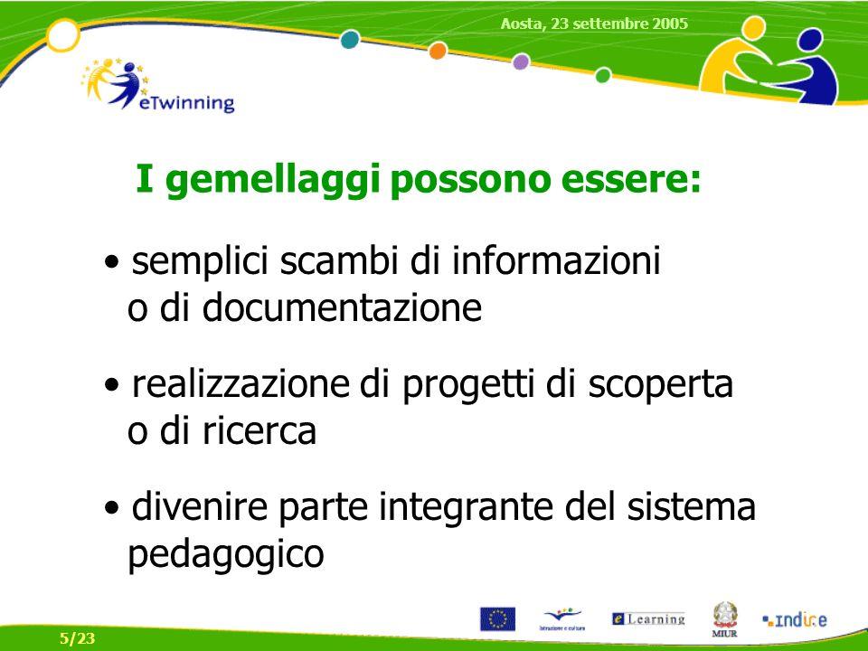 I gemellaggi possono essere: semplici scambi di informazioni o di documentazione realizzazione di progetti di scoperta o di ricerca divenire parte integrante del sistema pedagogico Aosta, 23 settembre 2005 5/23