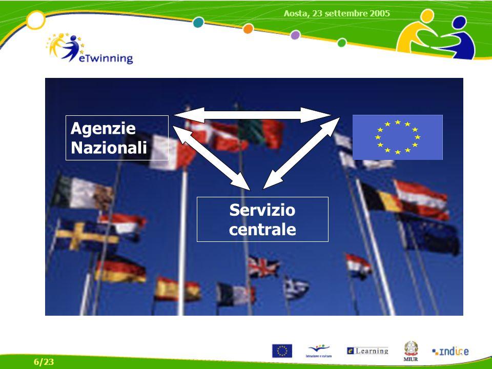 Servizio centrale Agenzie Nazionali Aosta, 23 settembre 2005 6/23