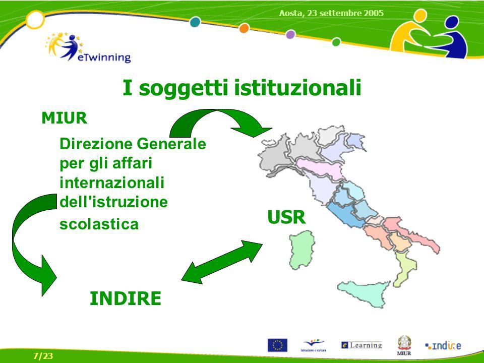 I soggetti istituzionali MIUR Direzione Generale per gli affari internazionali dell istruzione scolastica INDIRE USR Aosta, 23 settembre 2005 7/23