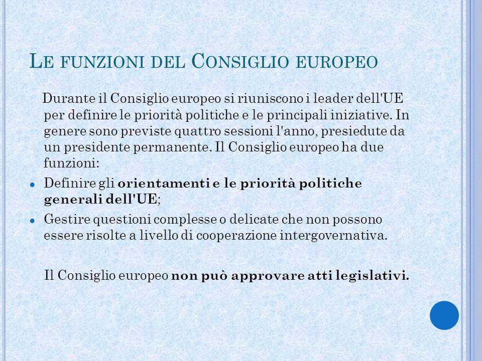L E FUNZIONI DEL C ONSIGLIO EUROPEO Durante il Consiglio europeo si riuniscono i leader dell UE per definire le priorità politiche e le principali iniziative.