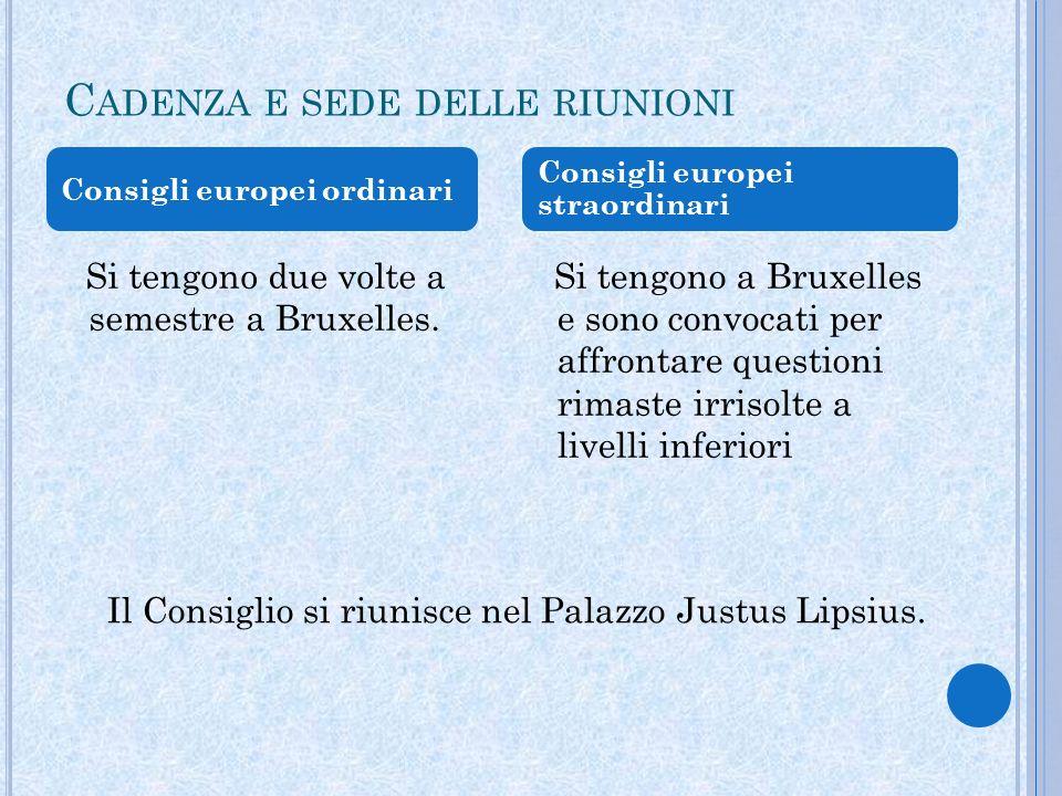 C OME PRENDE LE DECISIONI .Il Consiglio europeo decide per consenso.